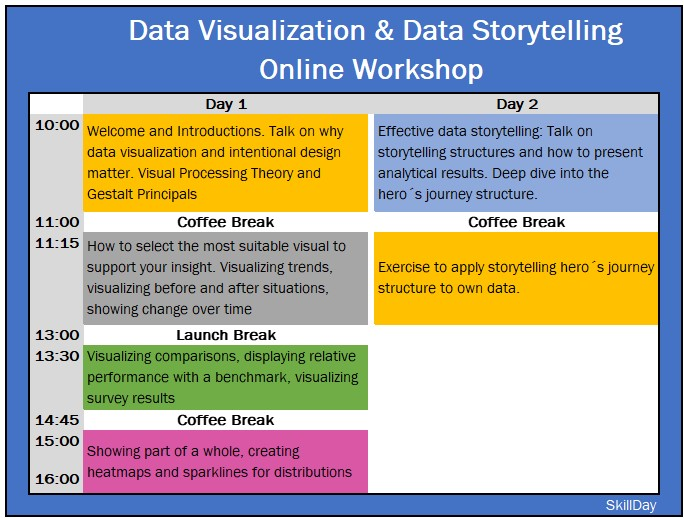 Sample agenda Data Visualization and Data Storytelling Live Online Workshop